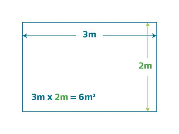 3m(length) x 2m (width) =6m